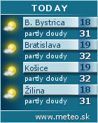 Weather forecast: www.meteo.sk