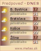 Predpoveď počasia :: meteo.sk