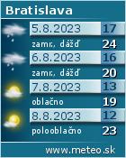 Forecast for Bratislava :: www.meteo.sk