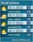 A page of weather forecasts for Bratislava