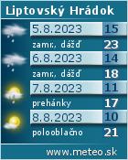 Počasie v Liptovskom Hrádku