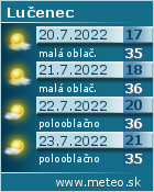 Predpoved pocasia :: www.meteo.sk