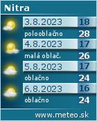 www.meteo.sk