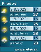 Predpove� po�asia : www.meteo.sk