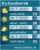 www.meteo.sk
