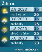 ZŠ s MŠ ul. sv. Gorazda Žilina 651e4b9504b
